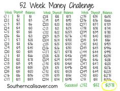 Join us as we take the 52 Week Money Challenge. A 52 Week Money Challenge template is also included. 52 Week Savings Challenge, Money Saving Challenge, Money Saving Tips, Saving Ideas, Money Tips, Time Saving, Savings Calculator, Savings Plan, Savings Chart