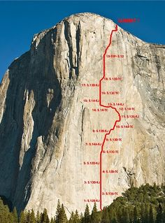 Rock climber endures 16-day vertical existence on face of El Capitan  By:Pete Thomas, GrindTV.com [click photo]