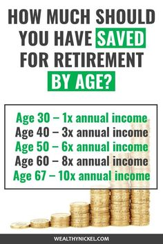 Want to know how much money you should have saved for retirement based on your age? This simple retirement planning formula will help you see if you are on track to reach financial freedom! Plus get tips on investing for retirement at every age. Retirement Money, Investing For Retirement, Retirement Quotes, Happy Retirement, Investing Money, Retirement Planning, Financial Planning, Saving Money, Saving Tips