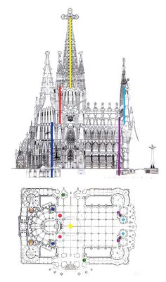 José Miguel Hernández Hernández: Ode to Life, Gaudí's Sagrada Familia Classical Architecture, Historical Architecture, Art And Architecture, Antonio Gaudi, Modern Gothic, Gothic Cathedral, Unique Buildings, Spain, Drawing