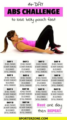 Abdominal Workout Challenge To Lose Belly Fat Fast Get rid of the belly . Abdominal Workout Challenge To Lose Belly Fat Fast Get rid of the belly pooch and reveal yo Bodybuilding Training, Bodybuilding Workouts, Weight Loss Program, Weight Loss Tips, Losing Weight, Weight Loss Exercise Plan, Weight Gain, Fitness Herausforderungen, Fitness Classes