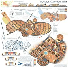 Prep Architecture Concept Diagram, Architecture Plan, Dome House, Urban Planning, Urban Design, The Neighbourhood, How To Plan, Landscape, City