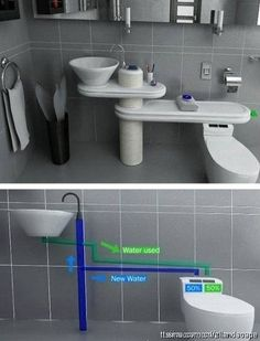 Sink/Toilet water recycling