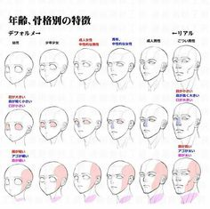 Learn To Draw People - The Female Body - Drawing On Demand Face Drawing Reference, Human Figure Drawing, Body Drawing, Anatomy Reference, Art Reference Poses, Manga Drawing Tutorials, Manga Tutorial, Sketches Tutorial, Drawing Tips