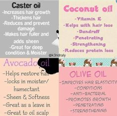 Castor Oil, Coconut Oil, Avocado Oil and Olive Oil: What we do for your hair