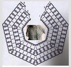 Image result for crochet round neck yoke chart for all sizes from baby to an adult woman?