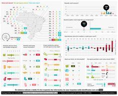 Infográfico interativo do Estadão. Não tenho nem o que falar de tanto que amei :)  www.estadao.com.b...