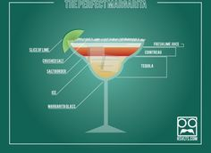 How To Make The Perfect Margarita (INFOGRAPHIC) http://www.huffingtonpost.com/2012/04/30/margarita-recipes_n_1464378.html
