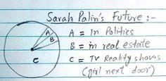 sarah palin -- http://www.letsgraph.com/2010/05/sarah-palins-bright-future.html