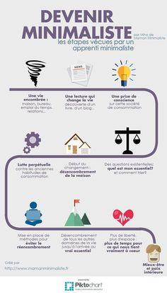 Les 10 étapes pour devenir minimaliste | Maman Minimaliste