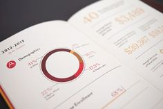 Annual Report featuring various page sizes and an interactive railroad track tab to name a few—to keep readers engaged