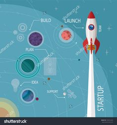 Vector concept of new business project start up. Infographic with rocket and planet system in open space. Planet System, Site Design, Good To Know, Planets, Product Launch, Concept, Stock Photos, Graphic Design, How To Plan
