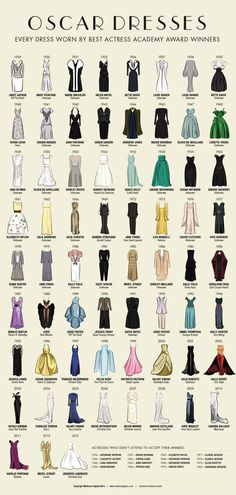 London-based media agency Mediarun Digital has released an eye-popping graphic of every Oscar dress worn by the Academy Award winners for Best Actress.