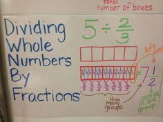 math worksheet : dividing fractions by whole numbers  middle school math  : Dividing Fractions And Whole Numbers Worksheets