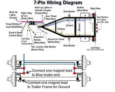 Trailer    Caravan    wiring lights etc    7       pin    plastic plug 12N BLACK   Pinterest      Diagram     Rv and