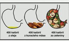 Týchto 15 potravín môžete jesť koľko chcete a aj tak nepriberiete. - Báječné zdravie