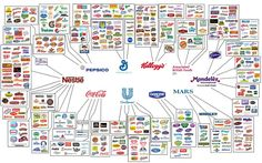 Food infographic General Mills, Kellogg's, and Unilever own just about everything. Infographic Description General Mills, Kellogg's, and Coca Cola, Pepsi, General Mills, San Pellegrino, Toblerone, Lipton, Big Meals, Food Industry, Weight Loss Plans