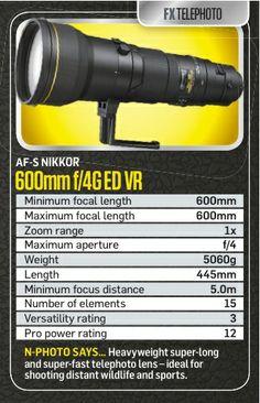 N-Photo magazine Nikon lens cards. www.facebook.com/NPhotomag