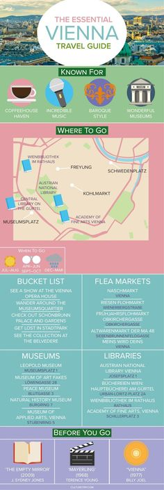 The Essential Travel Guide to Vienna (Infographic)|Pinterest:@theculturetrip http://www.jetradar.fr/flights/Italy-IT/?marker=126022.viedereve