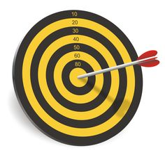 Target and results driven. Highly motivated and enthusiastic; energised by success and learns from setbacks.