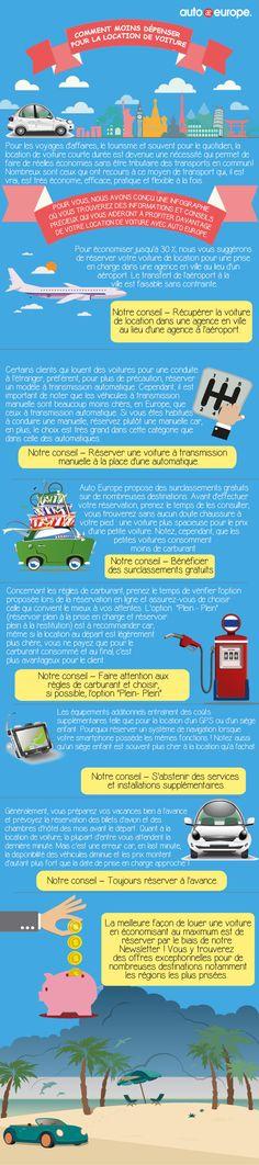 Infographie : Conseils utiles pour économiser sur la location de voiture avec Auto Europe - Pour consulter plus d'infographies, cliquez ici : http://www.autoeurope.fr/go/infographie/