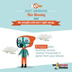 8 hours after quitting smoking excess carbon monoxide is gone from your blood.