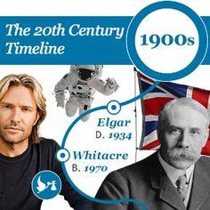 20th century timeline horizontal promo - Classic Fm