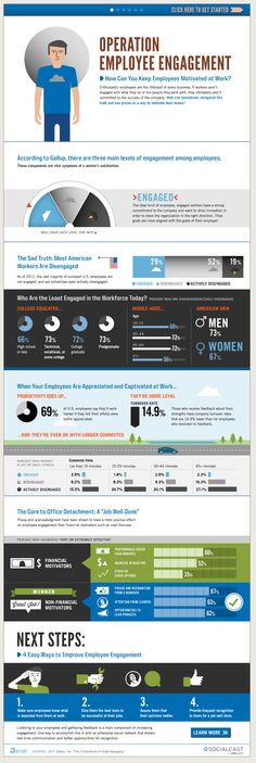Operation Employee Engagement: Keeping Your Employees Engaged at Work [#infographic]