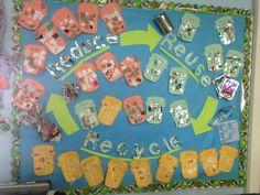 Bulletin board reduce reuse recycle prek creative curriculum