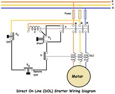 an electrician walks you through step by step on how to wire a Abb Stack Light Wiring Diagram electrical contactor wiring diagram additionally star delta starter circuit diagram together with 2016 chevy silverado with ABB VFD Wiring-Diagram