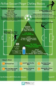 Soccer positions and positioning in soccer soccer pinterest soccer preparation tips fandeluxe Gallery