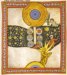St Hildegard of Bingen's illustration of one of her visions. 12th C.