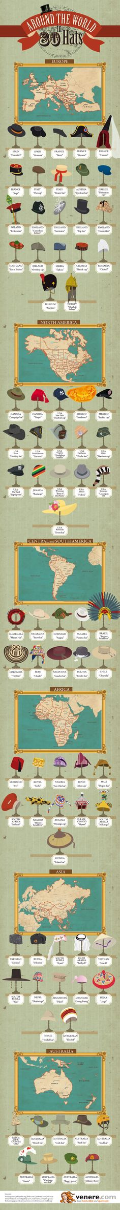 Around the World in 80 Hats | Venere.com #millinery #judithm #hats Great poster style view of hats and their origins.