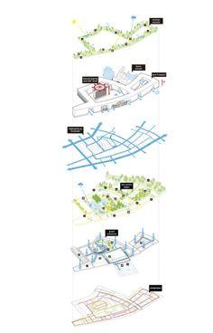 architectural diagram