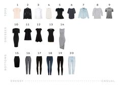 We've talked about the history of the capsule wardrobe and we've discussed the benefits of the creating a pared down closet. Now we're ready to start the process of creating a capsule wardrobe that...