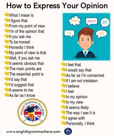 50 Important Texting Abbreviations & Internet Acronyms – English Grammar Here – English Lessons English Idioms, English Phrases, Learn English Words, English Lessons, English English, English Sentences, English Learning Spoken, Teaching English Grammar, English Language Learning