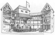 A Shakespearean Theatre - Google 搜尋