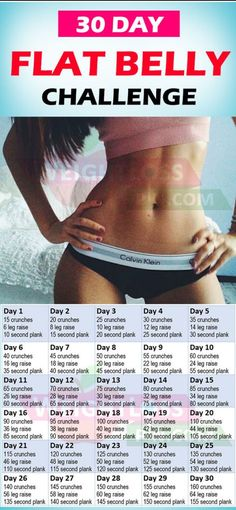 30 day challenge for flat belly. Best 3 abdominal exercise for flat belly that works fast on your belly pooch. Best stomach exercise to get rid of belly fat. plan to get flat tummy. Best flat b Flat Belly Challenge, 30 Day Workout Challenge, Detox Challenge, Lower Belly Workout, Workout For Flat Stomach, Belly Pooch Workout, Easy Workouts, At Home Workouts, Lower Belly Pooch