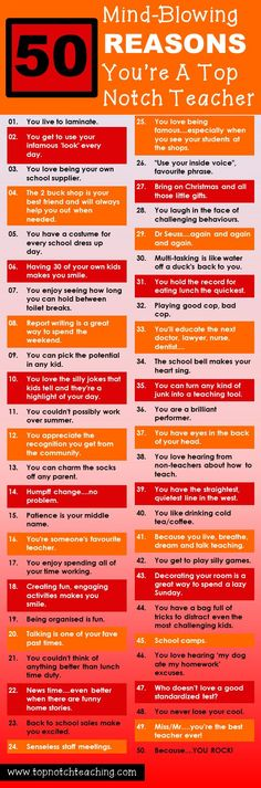 50 Mind-Blowing Reasons You're A Top Notch Teacher Have you ever had one of those days when you question why you're a teacher? Well question no more, here you'll find 50 sensational reasons you're a teacher. Teacher Humour, Teaching Humor, Teaching Quotes, Teaching Tips, Teacher Tools, Teacher Hacks, Teacher Resources, Reflective Teaching, Teacher Inspiration