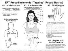 EFT TAPPING CHART IN SPANISH