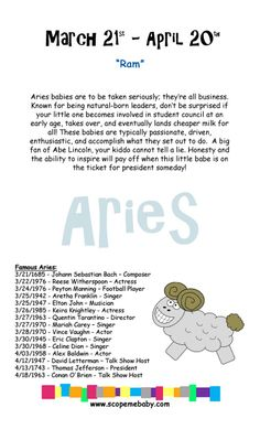 Aries facts.