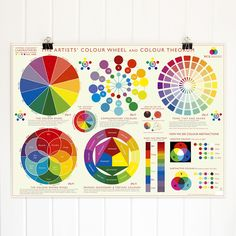 Colour Wheel Poster Wrapping Paper Sheets) from Rex London - the new name for dotcomgiftshop. Great value gifts and homeware in original designs. Free UK delivery available. Colour Mixing Wheel, Colour Wheel Theory, Color Wheel Art, Diy Photo, Poster Color Painting, Gcse Art Sketchbook, Shabby, Rainbow Art, Sketchbook Inspiration