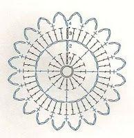 Crochet Snowflake Pattern, Crochet Motif Patterns, Crochet Symbols, Crochet Stars, Crochet Snowflakes, Crochet Diagram, Crochet Doilies, Crochet Flowers, Knitting Stiches