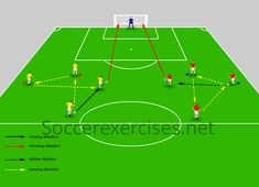 In this weeks video, we will bring you a passing combination scoring drill, With this soccerexercises you can improve the passing, combination and scoring sk. Soccer Shooting Drills, Soccer Practice Drills, Football Training Drills, Football Workouts, Soccer Games, Soccer Tips, Nike Soccer, Soccer Cleats, Soccer Positions