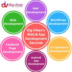 Dig Vibez provides valuable web application development services with the help of qualified and skilled IT professionals! Contact now at digvibez@gmail.com!  #digvibez #webdevelopment #webdevelopmentcompany #webdesign #MobileAppDevelopment Web Application Development, Web Development Company, On Page Seo, Android Apps, Ecommerce, The Help, Wordpress, Web Design, Design Web