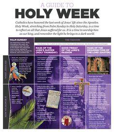 Infographic: A guide to Holy Week - Denver Catholic Catholic Lent, Catholic Religious Education, Catholic Religion, Catholic Quotes, Catholic Prayers, Roman Catholic, Holy Thursday Catholic, Catholic Traditions, Holy Week Activities