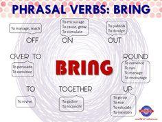 Phrasal Verbs with BRING 2