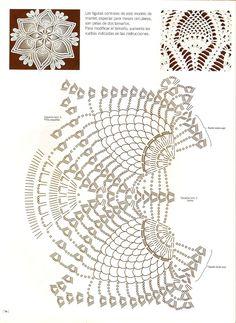 January 2020 - Beautiful Crochet Patterns and Knitting Patterns Crochet Pillow Pattern, Crochet Doily Patterns, Crochet Mandala, Crochet Diagram, Crochet Art, Thread Crochet, Crochet Motif, Vintage Crochet, Crochet Home