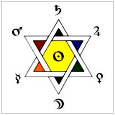* Also known as the Hexagram, Star of Creation, Seal of Solomon, Star of Mary & Magen David * Symbols Of Islam, Occult Symbols, Seal Of Solomon, King Solomon, Prophets And Kings, Revelation Bible Study, Air Symbol, Book Of Numbers, Days Of Creation