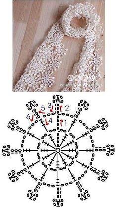 Best 12 Shawl Crochet Patterns Part 6 – Beautiful Crochet Patterns and Knitting Patterns Shawl Crochet, Crochet Motifs, Crochet Diagram, Crochet Art, Crochet Squares, Thread Crochet, Crochet Crafts, Crochet Doilies, Crochet Flowers